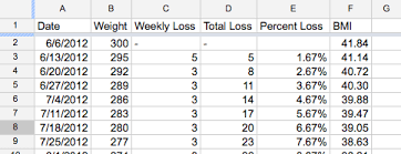weekly weigh in charts 9 weight loss challenge spreadsheet templates excel templates