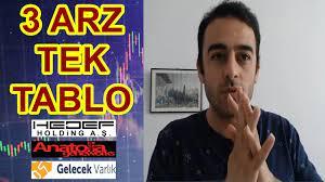 HEDEF HOLDİNG HALKA ARZ HARİKA DETAYLAR - YouTube