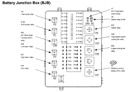 2001 mercury cougar fuse box diagram 2001 image 2001 mercury cougar relay and inertia switch please help me get on 2001 mercury cougar fuse similiar ignition wiring diagram for 1999