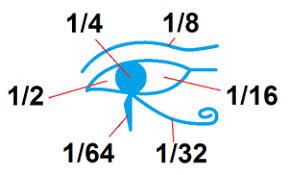 Resultado de imagen de ojo de horus