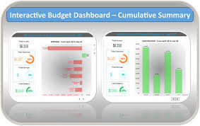 Personal Excel Budget Excel Budget Planner Template Debt Free To Early Retirement