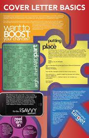 cover letter basics resume cover letter guidelines