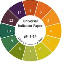 Color Chart For Universal Indicator Universal Indicator Paper Ph 1 14 Roll Mayswood Labs