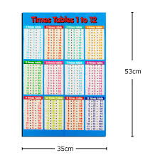 Details About Multiplication Educational Times Tables Maths Children Kids Wall Chart Poster
