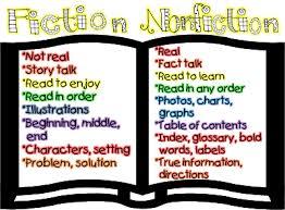 Fiction Vs Nonfiction Anchor Chart First Grade Wow Fiction And Nonfiction Compare Anchor Chart