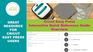 Cricut Easy Press Interactive Quick Reference Guide Overview