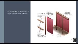 A maioria dos tapumes de madeira são feitos de madeirite ou obs (oriented strand board). Aula 4 Levantamento De Quantitativos De Obras Youtube