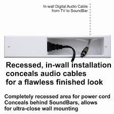 solution for sound bar in wall wiring