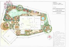 Small Picture How To Choose Landscaping Materials For Your Garden Plan And