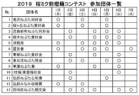 桜ミクコラボ情報公益社団法人 弘前観光コンベンション協会