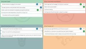 Agile Retrospective Template Online Retrospective Tools