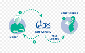 charitable gift annuity catholic relief services charitable organization planned giving charitable giving through life insurance planned png