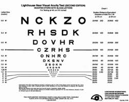 Vision Levels Chart The Low Vision Examination Visionaware