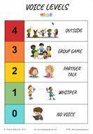 Voice Chart Pdf Hello Simple Voice Level Chart