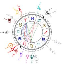 Chris Cornell Natal Chart Astrology And Natal Chart Of Diana Rigg Born On 1938 07 20