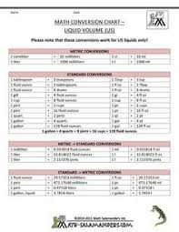Metric To Standard Liquid Conversion Chart Conversion Table For Liquids Metric To Standard Conversion