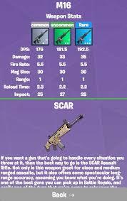 No Ads Weapons Stats Fortnite Battle Royale 1 0 Apk