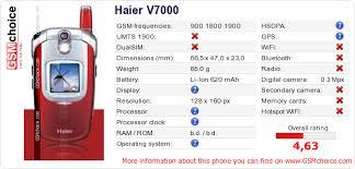 Haier V7000 ...