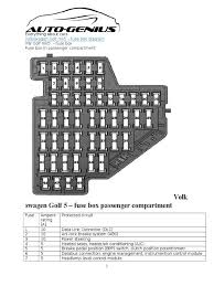 golf mk5 fuse box diagram golf image wiring diagram vw golf mk5 fuse box fuse electrical volkswagen on golf mk5 fuse box diagram
