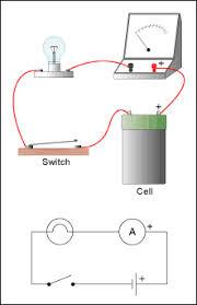 electricity   circuits  amp  symbols  symbolselectric circuit and equivalent circuit diagram