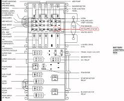 a c clutch system fuse ranger forums the ultimate ford ranger 2001 Ford Ranger Fuse Diagram a c clutch system fuse batterybox gif 2000 ford ranger fuse diagram