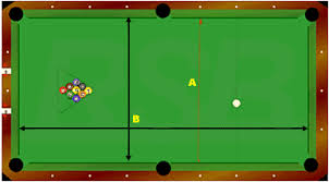 Pool Table Sizes Chart Pool Table Room Size Chart