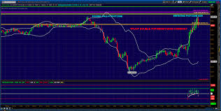 Top Charts August 2013 Princetontrader Morning Chart August 12 2013 Pivot Zone