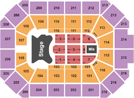 Sap Arena Mannheim Seating Chart Systematic Sap Arena Mannheim Seating Chart 2019
