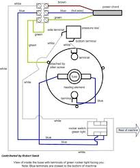 motor control circuits diagram images dc motor controller circuit 480 volt 3 phase cord wiring diagram website