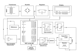 upfc display of lag and lead power factor correction circuit wiring scheme house