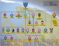 Army Deployment Patch Chart 2019 Army Deployment Patch Chart 2019 Us Army Deployment