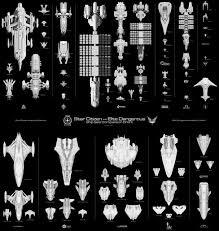 Star Citizen Ship Size Comparison Reddit Pwner