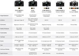 Comparison Chart Omd Camera Comparison Chart By Getolympus 43 Rumors