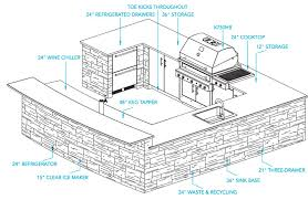Best Amazing Outdoor Kitchen Design Plans 17 Best Ideas About On Intended  For Outdoor Kitchen Plans Pdf Prepare