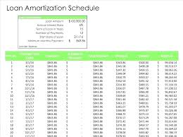 30 Year Mortgage Amortization Schedule Excel Balloon Payment Calculator Excel Repayment Amortization Schedule
