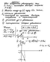 Краткие конспекты по физике класс Класс ная физика Закон сложения скоростей