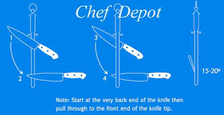 How To Sharpen Serrated Knives 12 Steps With Pictures  WikiHowSharpen Kitchen Knives