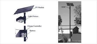 Renewable Energy » Solar Street LightsSolar System Street Light