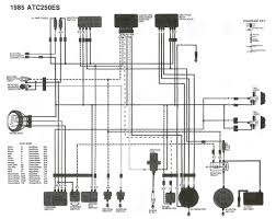 kubota b wiring diagram pdf kubota image wiring kubota wiring diagram pdf kubota auto wiring diagram schematic