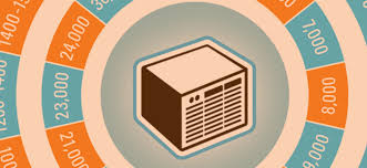 Window Air Conditioner Sizing Chart Room Air Conditioner Products