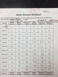 Atomic Structure Worksheet Unit 24 Atomic Structure Ms Holl's Physical Science Class 18