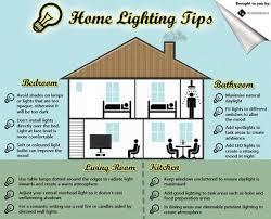 home lighting tips. brilliant home hereu0027s where to start when optimizing your homeu0027s lighting  on home lighting tips g