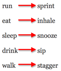 strong action words  how to show instead of tellpart 6 crankout wordsthe left column shows a