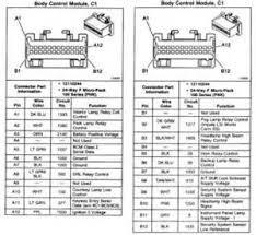 impala fuse box diagram image wiring diagram 2002 impala bcm wiring diagram images 2000 camaro bcm wiring on 2002 impala fuse box diagram
