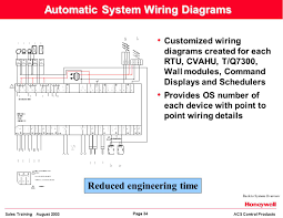 honeywell damper module wiring diagram facbooik com Honeywell Wiring Diagrams honeywell bcs sales training ppt download honeywell wiring diagrams thermostat