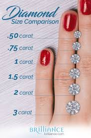 Diamond Size Chart Size Of Diamonds By Mm Diamond Sizes
