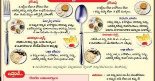 Pregnancy Time Food Chart In Telugu 14 Twwduplicate Tips For Pregnant Pregnancy Telugu Women
