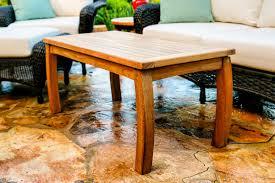 Tortuga outdoor jakarta teak rectangle coffee table