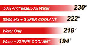 Antifreeze Ratio Temperature Chart High Performance Engine Super Coolant System Additive
