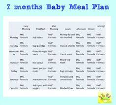 16 Best 7 Month Old Baby Images Infant Activities